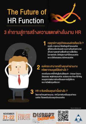 HR-dif