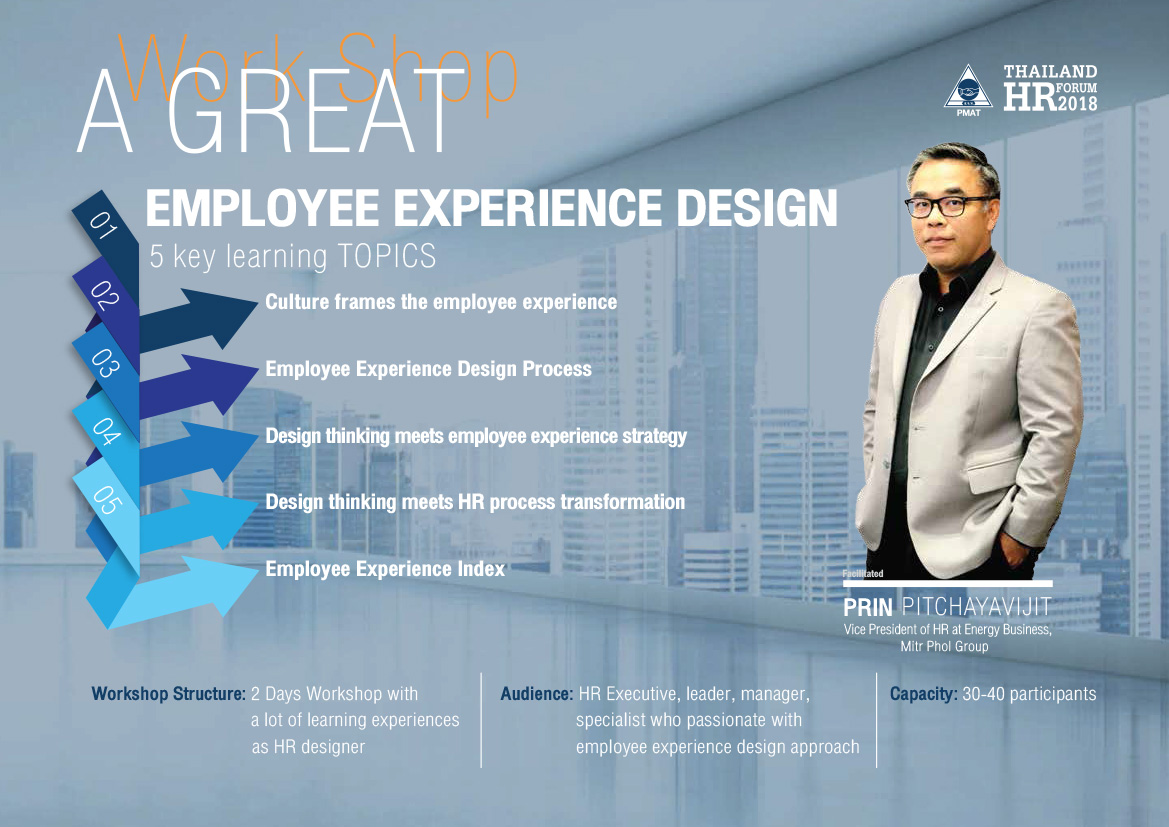 Workshop - A Great Employee Experience Design