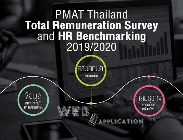 PMAT Thailand Total Remuneration Survey and HR Benchmarking 2019/2020
